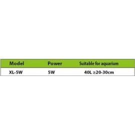 Φωτισμός ενυδρείου μίνι XL-5 W